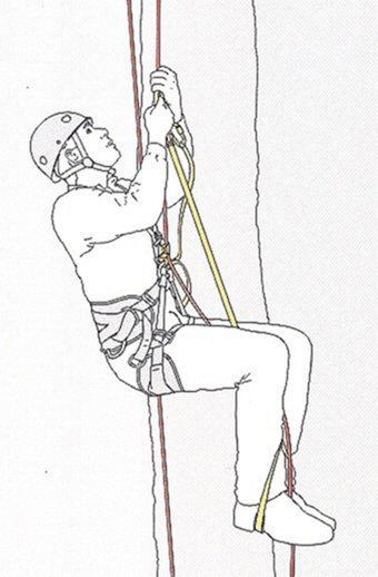 Risalita in corda singola
